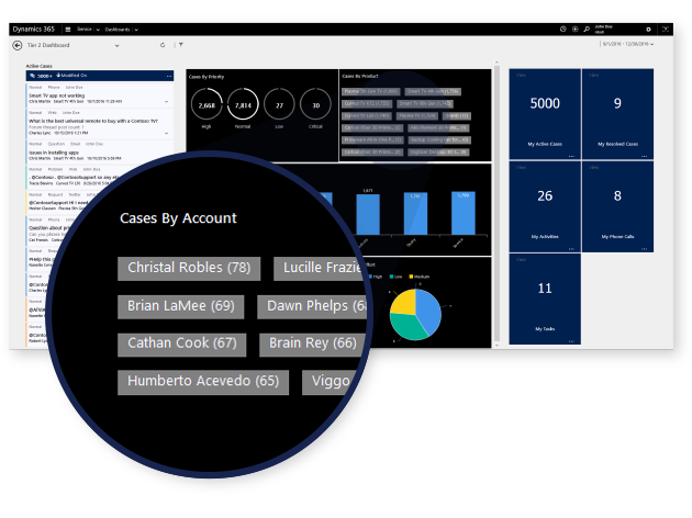 Agent enablement with Dynamics 365
